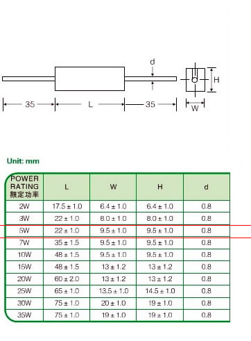 Cement Resistor 5W 5% 2